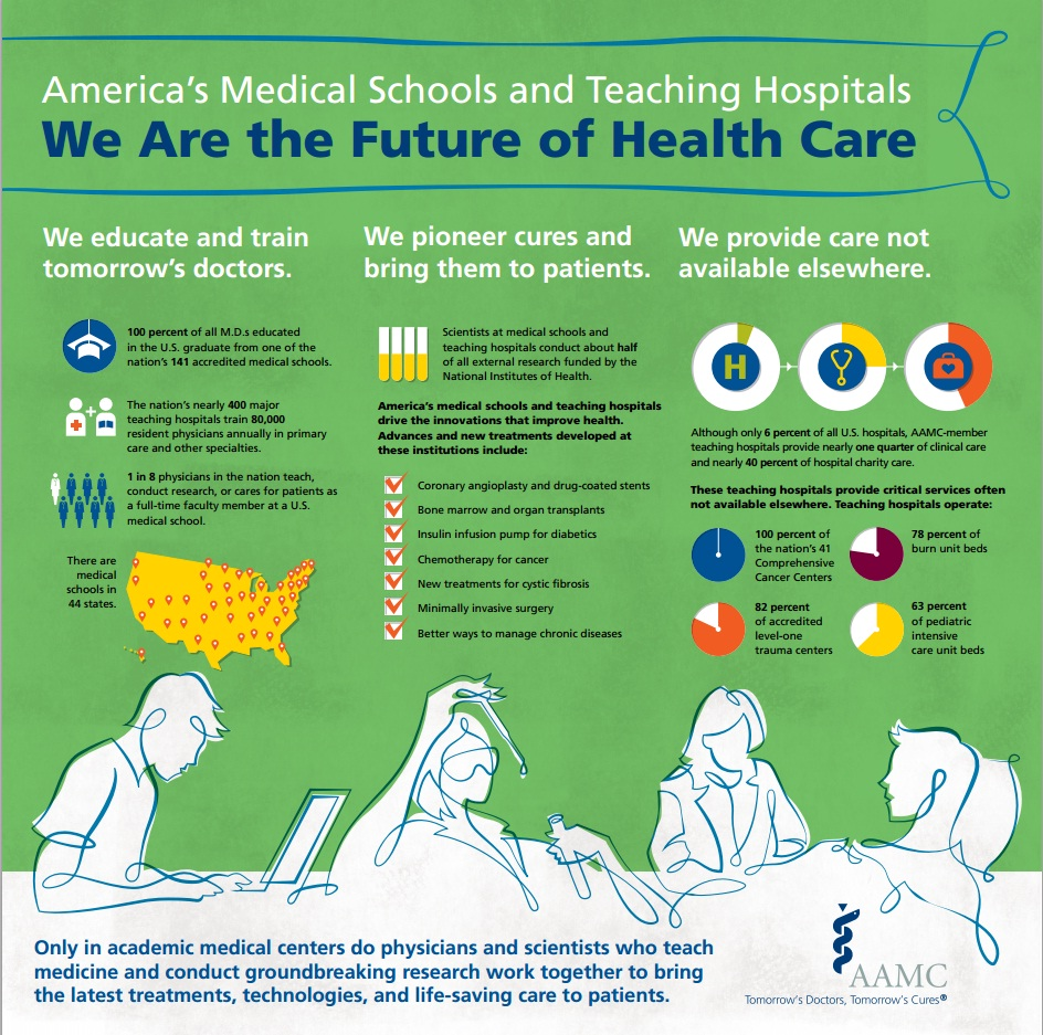 future of health care aamc