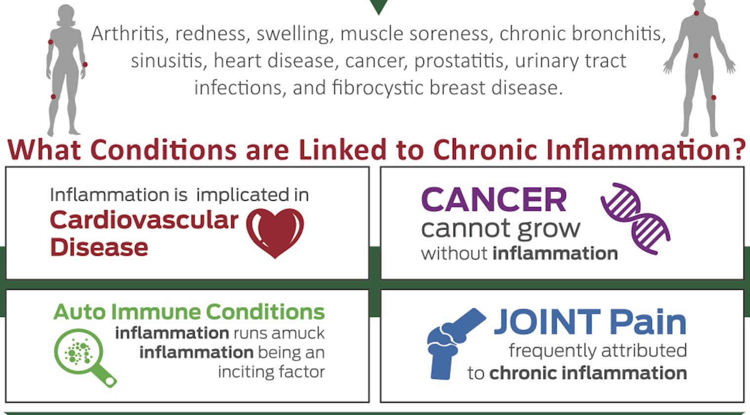 6 Warning Signs You Have Chronic Inflammation - Medicalopedia