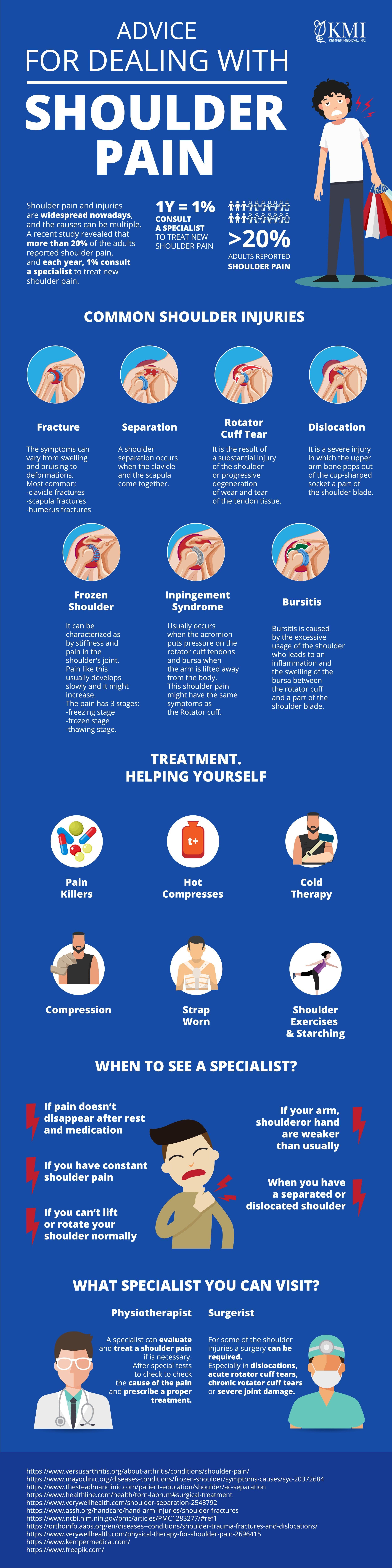 Kemper medical infographic